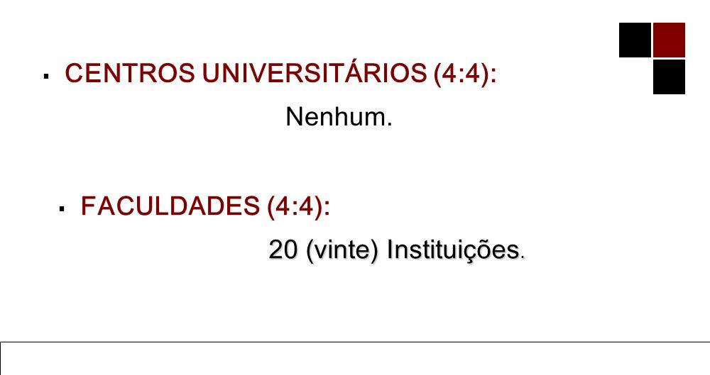CENTROS UNIVERSITÁRIOS (4:4):