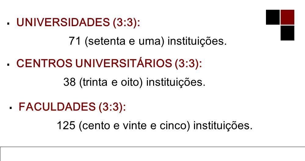 71 (setenta e uma) instituições.