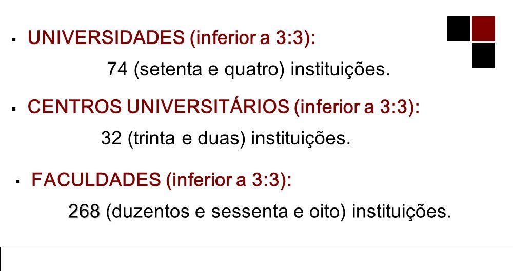 UNIVERSIDADES (inferior a 3:3): 74 (setenta e quatro) instituições.