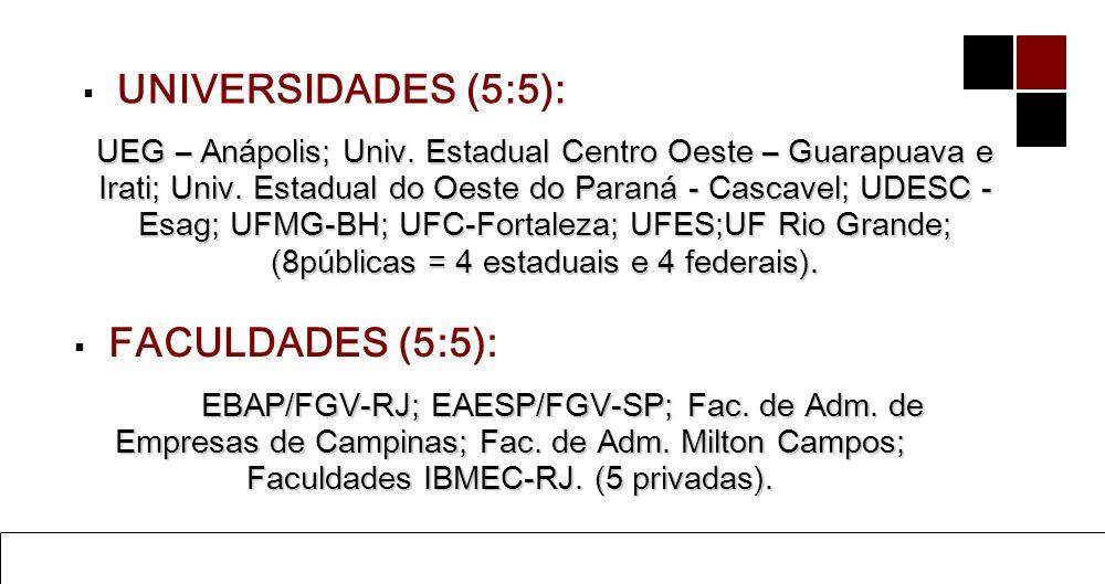 UNIVERSIDADES (5:5): FACULDADES (5:5):