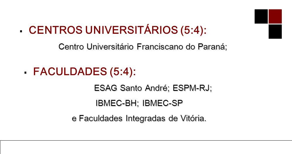 CENTROS UNIVERSITÁRIOS (5:4):