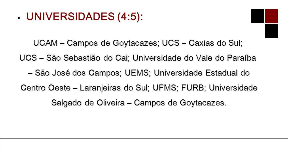 UNIVERSIDADES (4:5): UCAM – Campos de Goytacazes; UCS – Caxias do Sul;