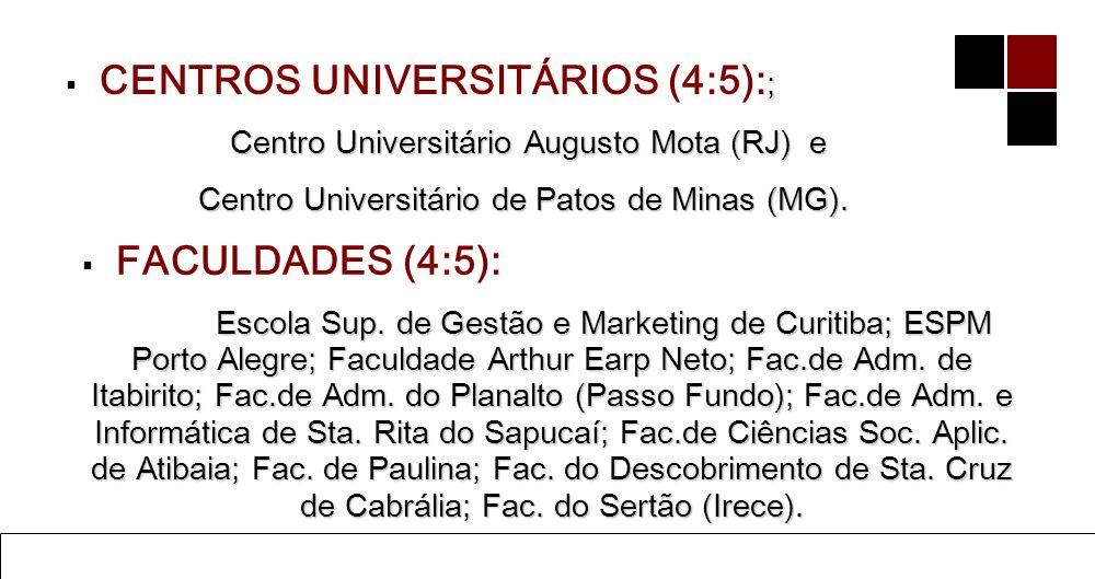 CENTROS UNIVERSITÁRIOS (4:5):;