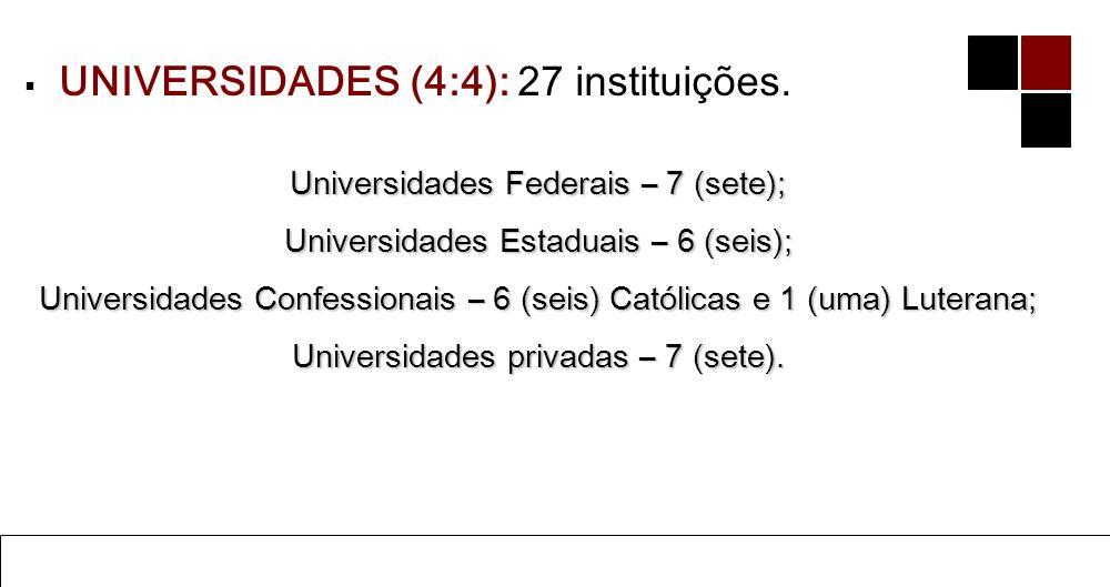 UNIVERSIDADES (4:4): 27 instituições.