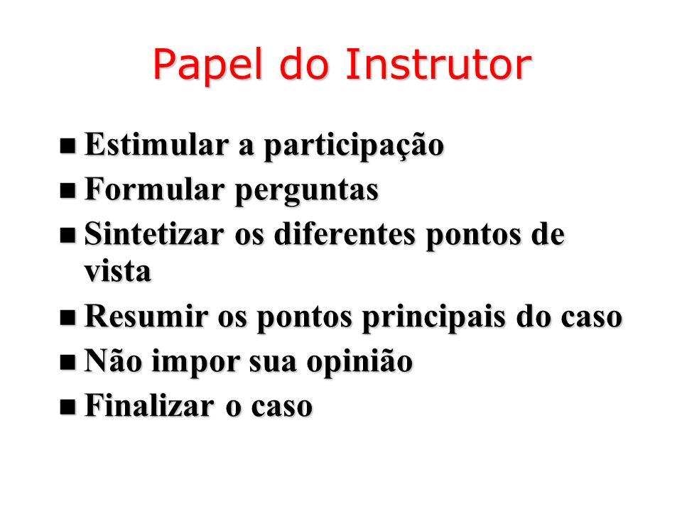 Papel do Instrutor Estimular a participação Formular perguntas