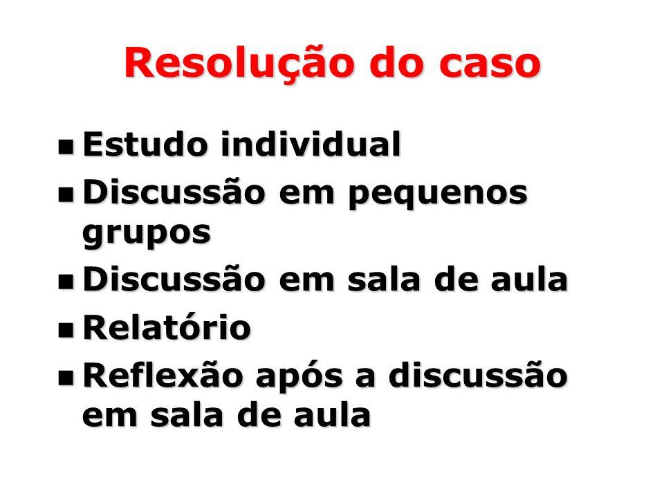 Resolução do caso Estudo individual Discussão em pequenos grupos