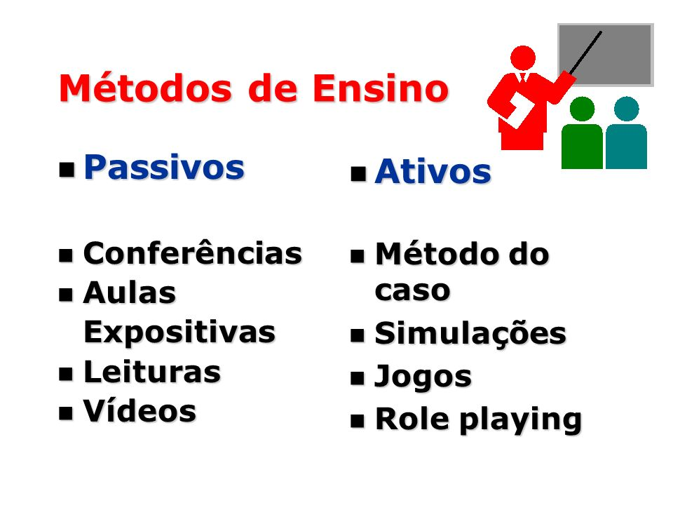 Métodos de Ensino Passivos Ativos Conferências Método do caso Aulas
