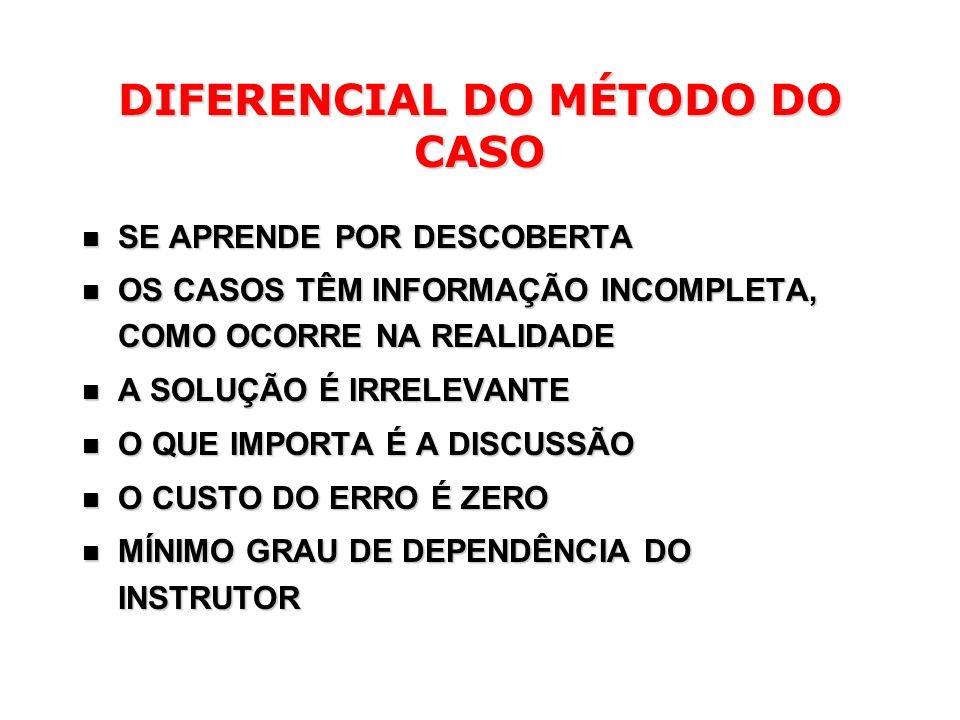 DIFERENCIAL DO MÉTODO DO CASO