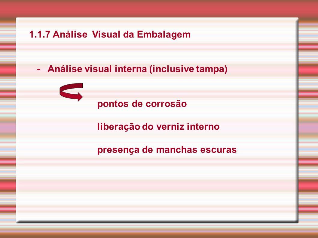 1.1.7 Análise Visual da Embalagem