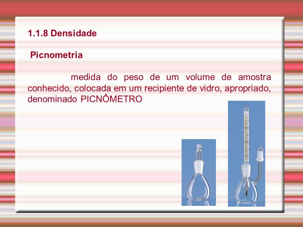 1.1.8 Densidade Picnometria.