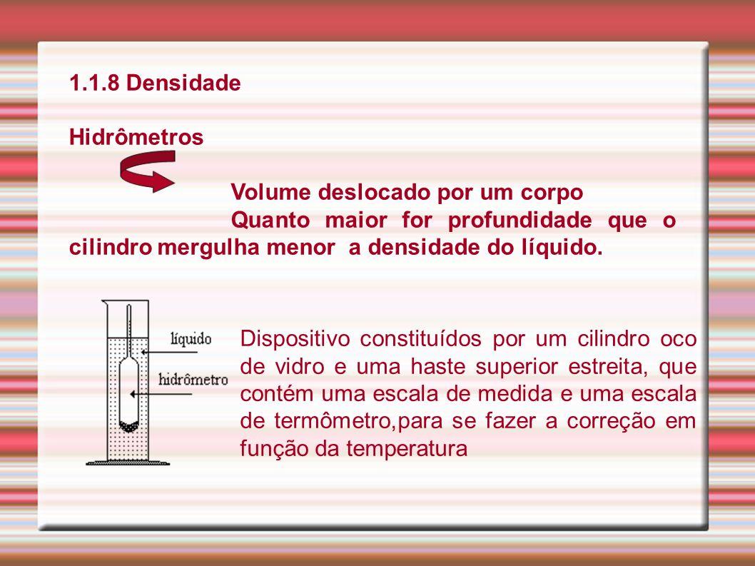 1.1.8 Densidade Hidrômetros. Volume deslocado por um corpo. Quanto maior for profundidade que o cilindro mergulha menor a densidade do líquido.
