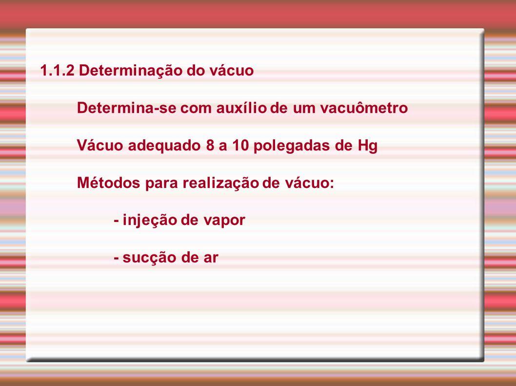 1.1.2 Determinação do vácuo Determina-se com auxílio de um vacuômetro. Vácuo adequado 8 a 10 polegadas de Hg.
