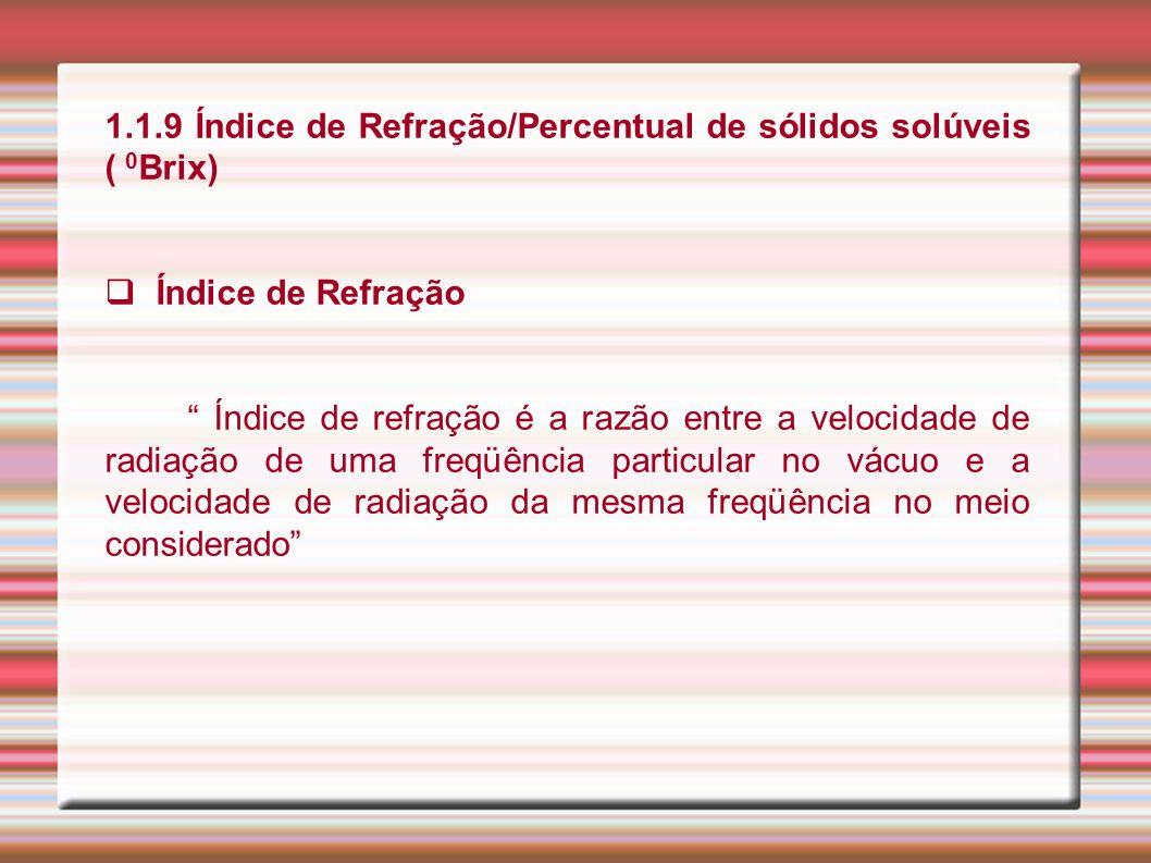 1.1.9 Índice de Refração/Percentual de sólidos solúveis ( 0Brix)