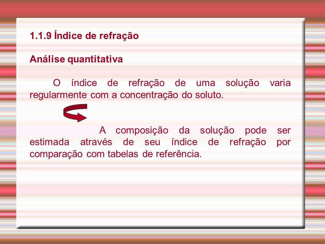 1.1.9 Índice de refração Análise quantitativa. O índice de refração de uma solução varia regularmente com a concentração do soluto.