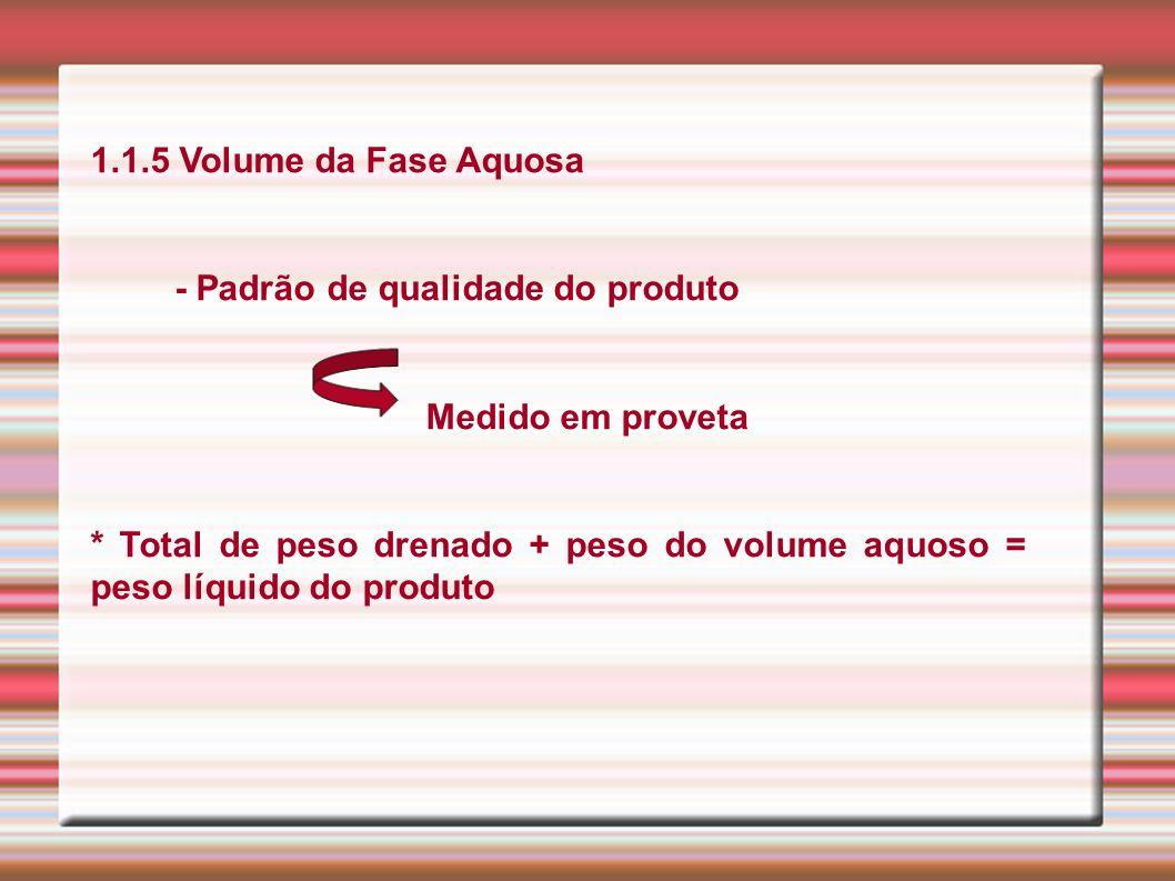 1.1.5 Volume da Fase Aquosa - Padrão de qualidade do produto. Medido em proveta.