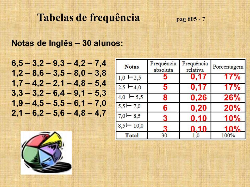 Tabelas de frequência pag 605 - 7