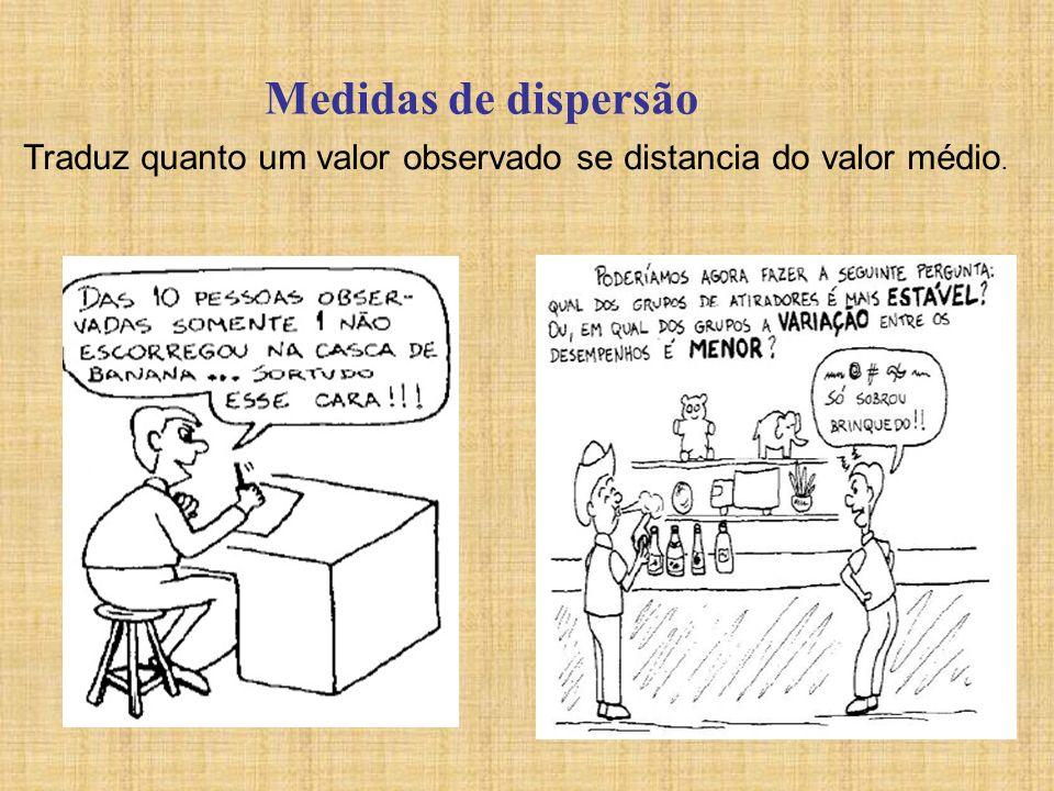 Medidas de dispersão Traduz quanto um valor observado se distancia do valor médio.