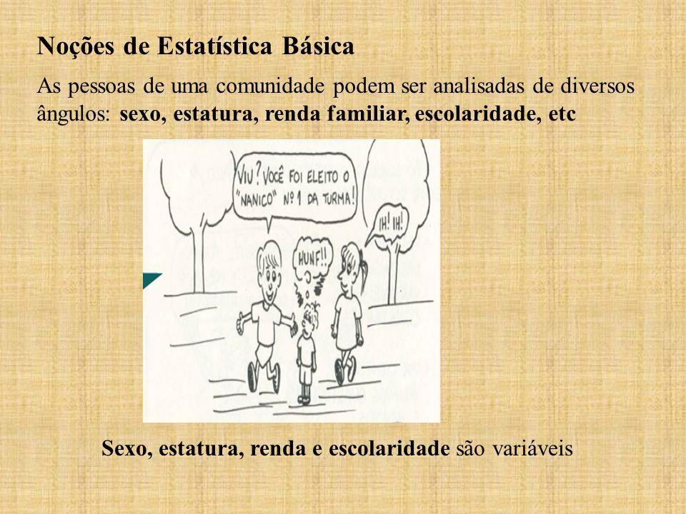 Noções de Estatística Básica