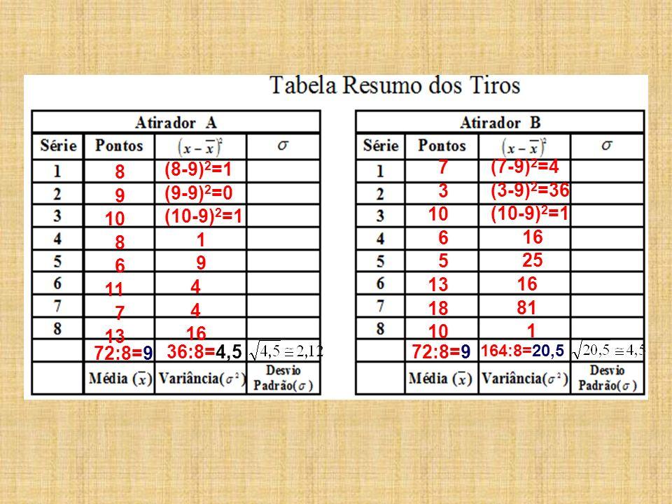 8 9. 10. 6. 11. 7. 13. (8-9)2=1. (9-9)2=0. (10-9)2=1. 1. 9. 4. 16. 7. 3. 10. 6. 5.