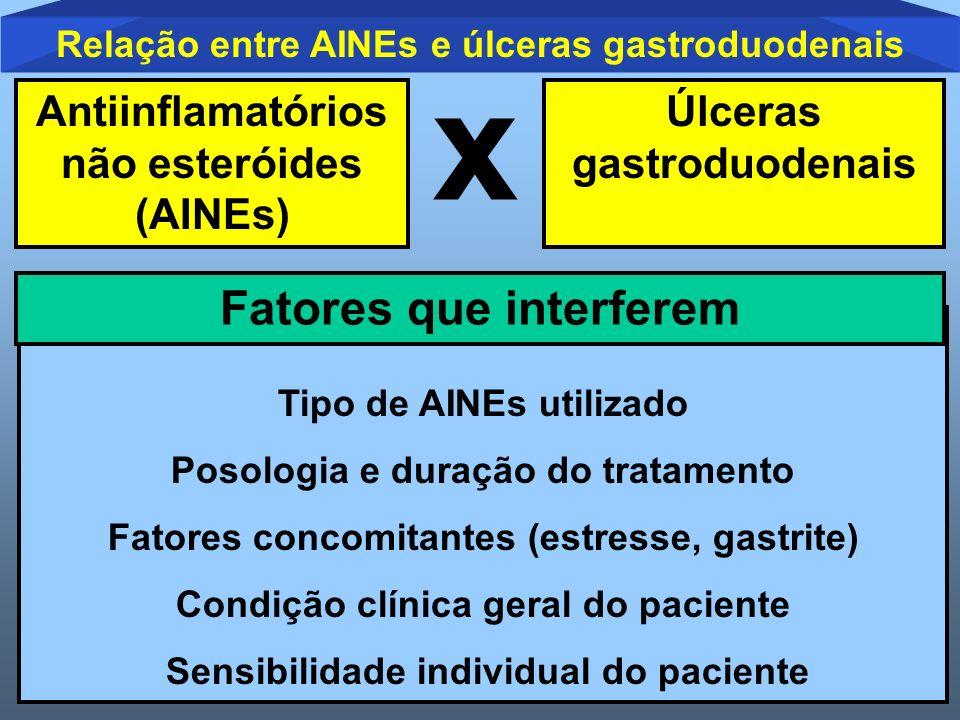 x Fatores que interferem Antiinflamatórios não esteróides (AINEs)