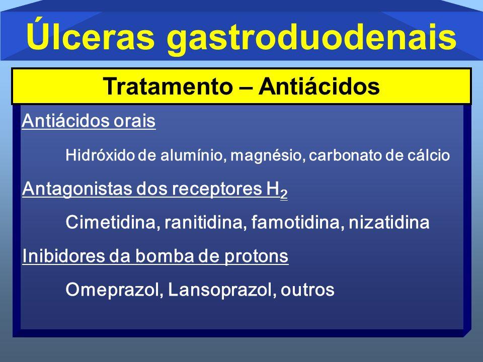 Úlceras gastroduodenais Tratamento – Antiácidos