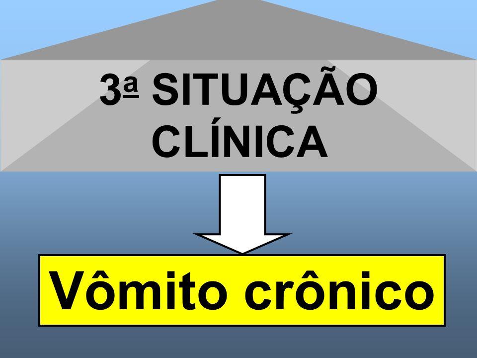 3a SITUAÇÃO CLÍNICA Vômito crônico