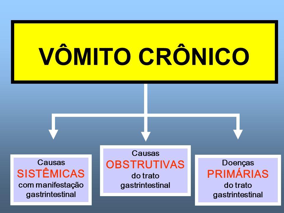 VÔMITO CRÔNICO Causas OBSTRUTIVAS do trato gastrintestinal