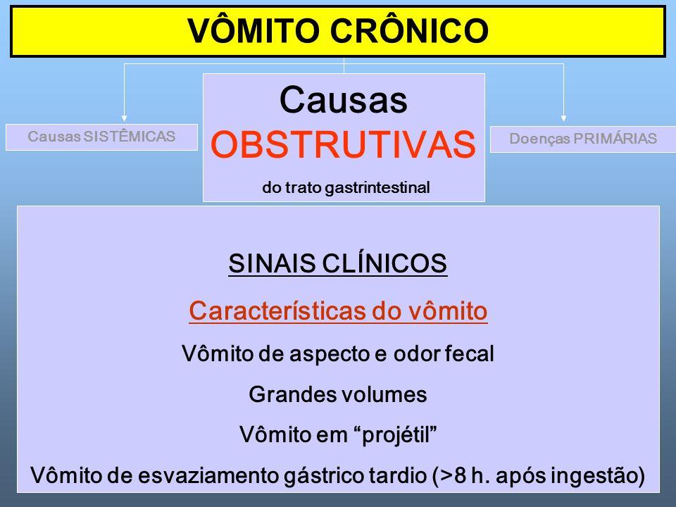 Causas OBSTRUTIVAS VÔMITO CRÔNICO SINAIS CLÍNICOS