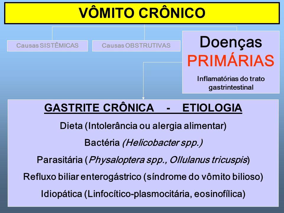 Doenças PRIMÁRIAS VÔMITO CRÔNICO GASTRITE CRÔNICA - ETIOLOGIA