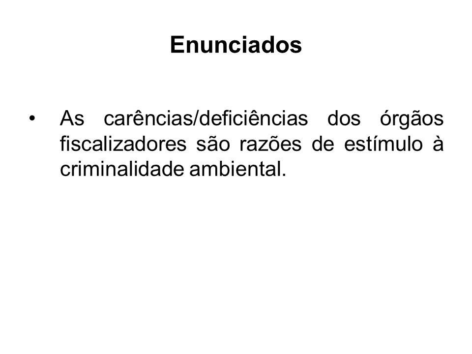 EnunciadosAs carências/deficiências dos órgãos fiscalizadores são razões de estímulo à criminalidade ambiental.