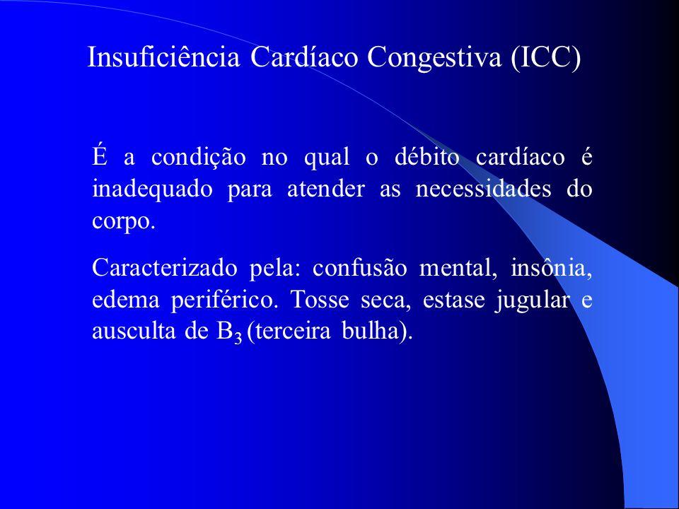 Insuficiência Cardíaco Congestiva (ICC)