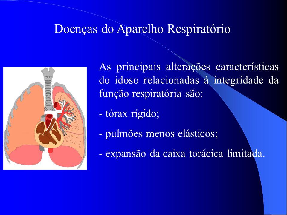 Doenças do Aparelho Respiratório