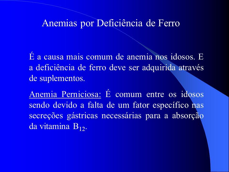Anemias por Deficiência de Ferro
