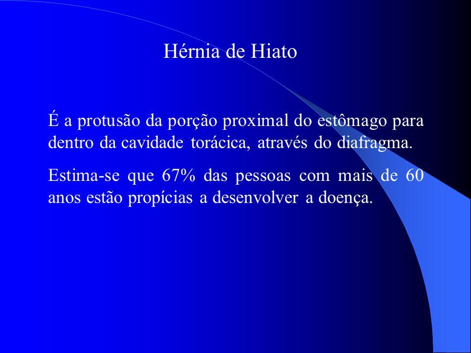 Hérnia de Hiato É a protusão da porção proximal do estômago para dentro da cavidade torácica, através do diafragma.
