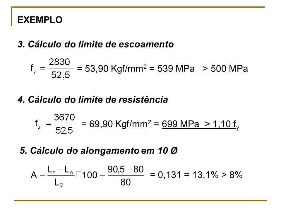 3. Cálculo do limite de escoamento