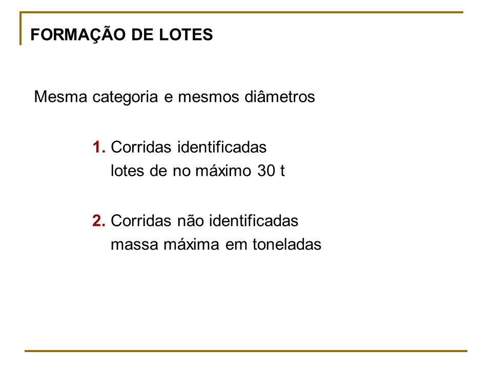 FORMAÇÃO DE LOTES Mesma categoria e mesmos diâmetros. 1. Corridas identificadas. lotes de no máximo 30 t.
