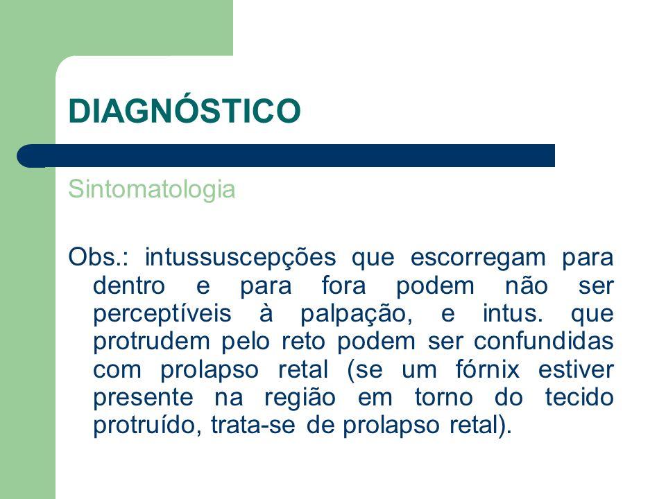 DIAGNÓSTICO Sintomatologia