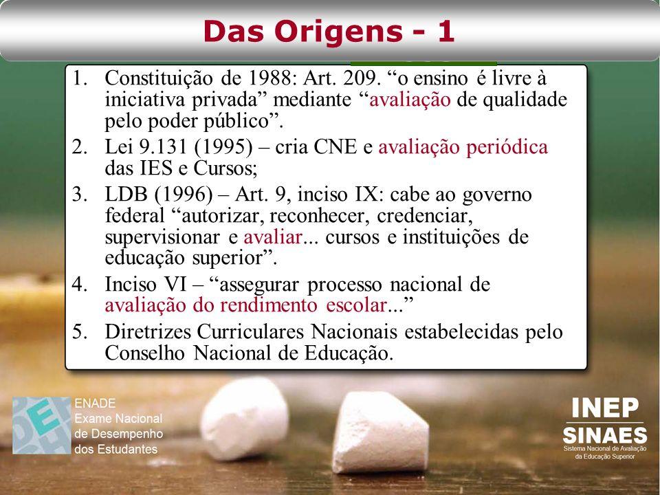 Das Origens - 1Constituição de 1988: Art. 209. o ensino é livre à iniciativa privada mediante avaliação de qualidade pelo poder público .
