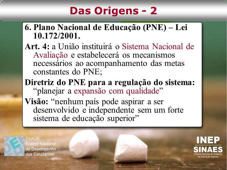 Das Origens - 2 6. Plano Nacional de Educação (PNE) – Lei 10.172/2001.