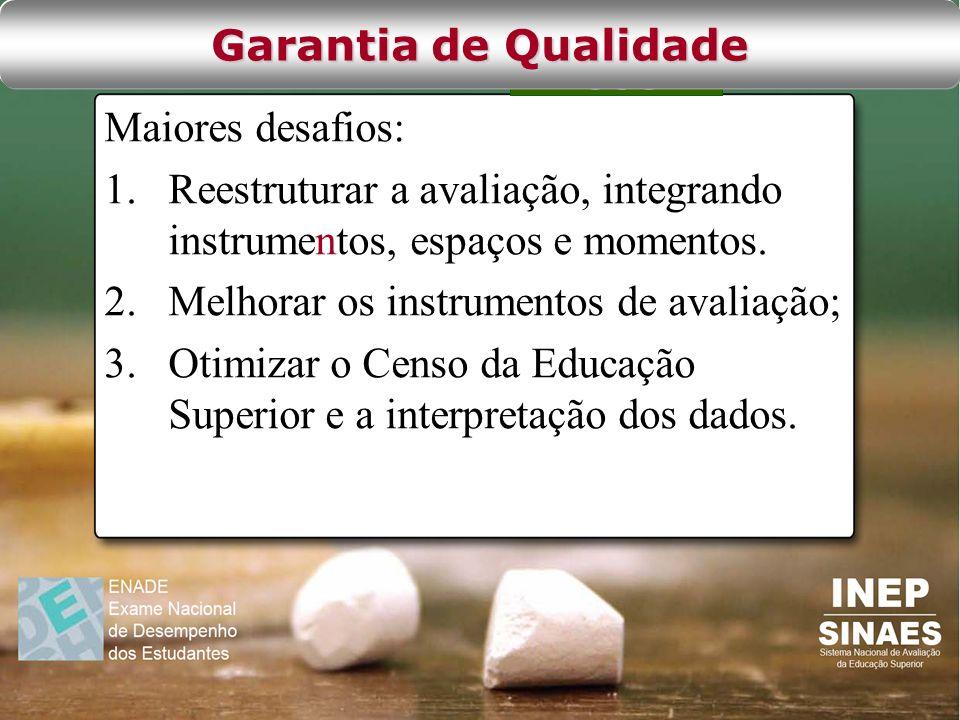 Garantia de QualidadeMaiores desafios: Reestruturar a avaliação, integrando instrumentos, espaços e momentos.