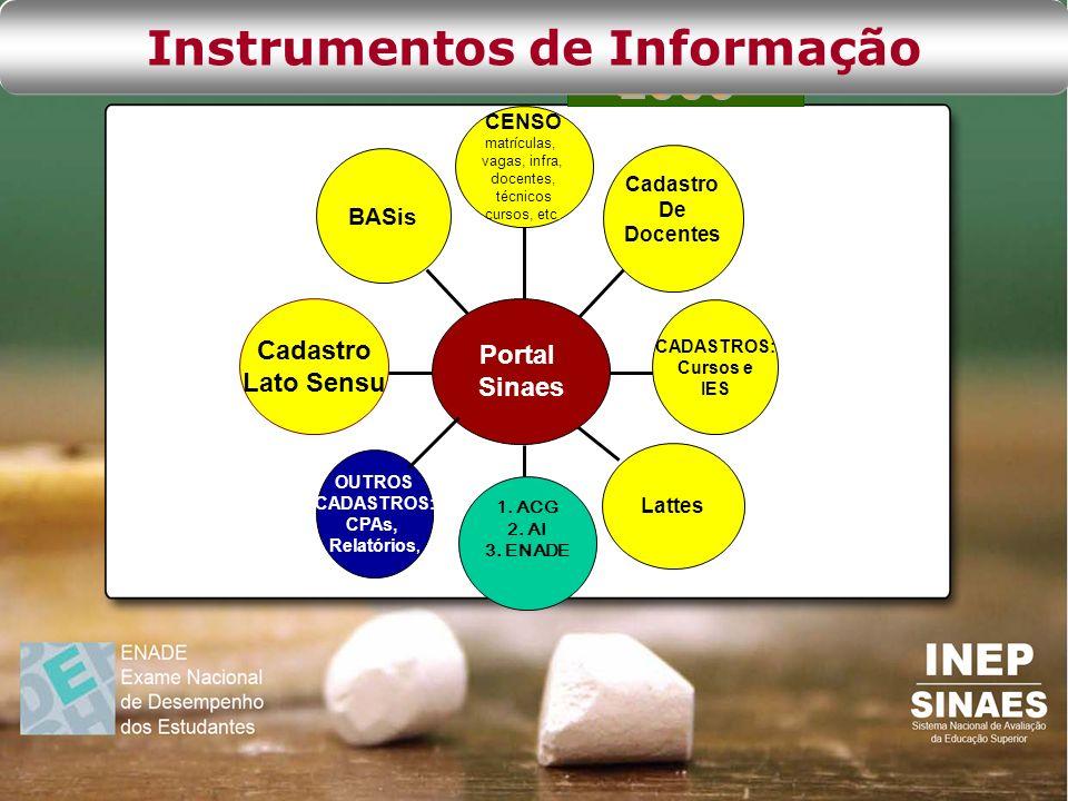 Instrumentos de Informação OUTROS CADASTROS: CPAs,
