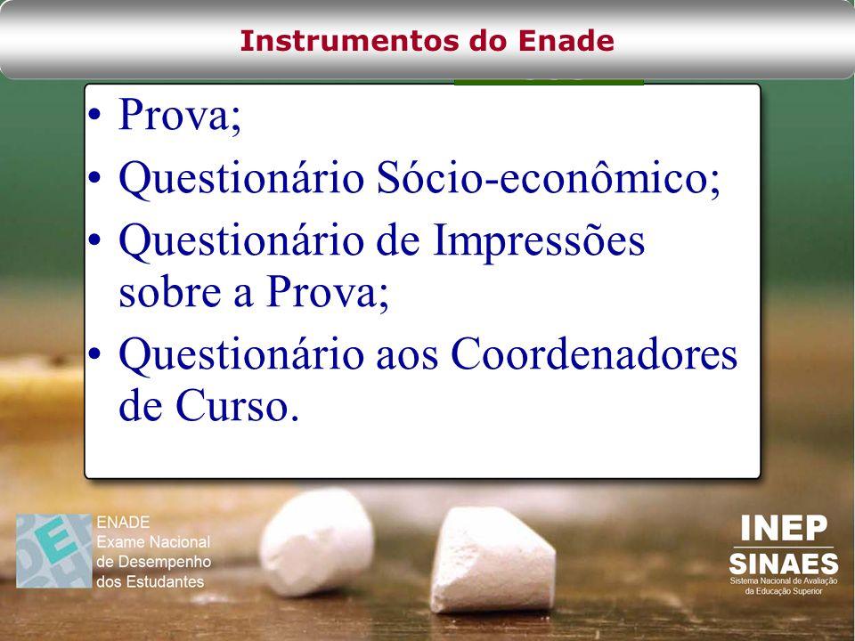 Questionário Sócio-econômico;