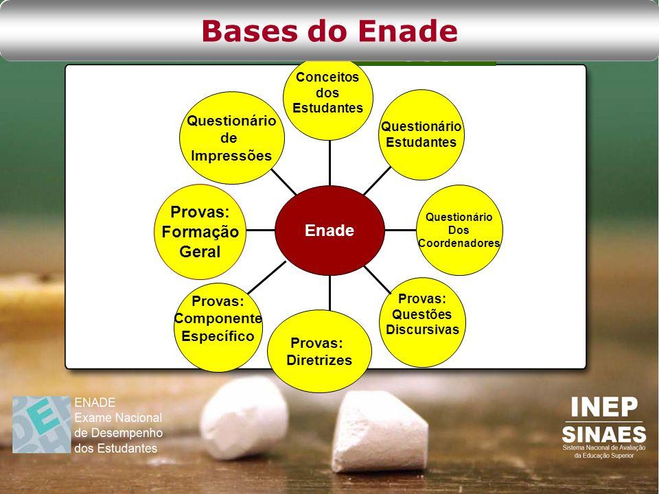 Bases do Enade Provas: Formação Geral Enade Questionário de Impressões