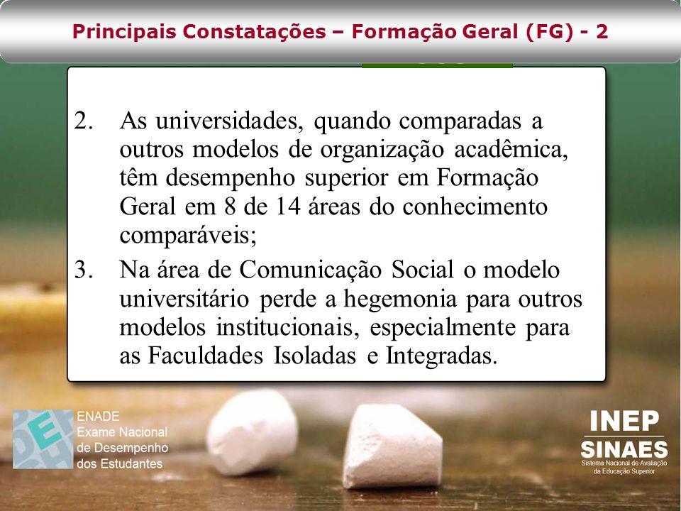 Principais Constatações – Formação Geral (FG) - 2