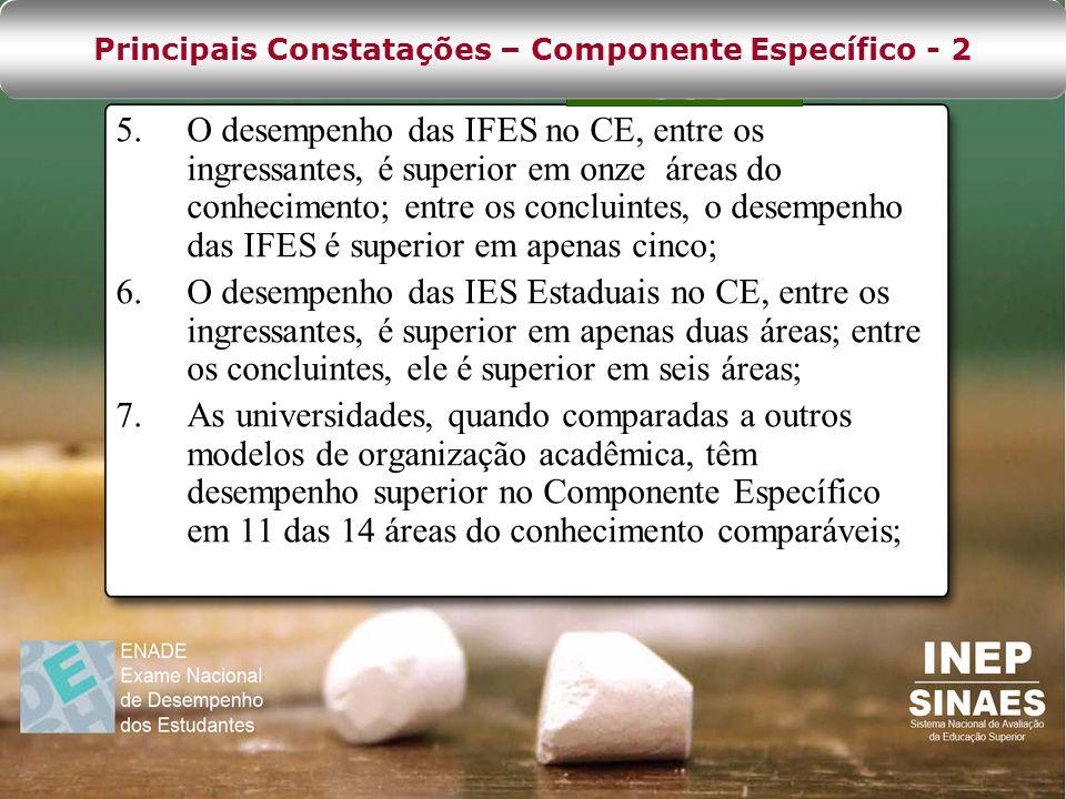 Principais Constatações – Componente Específico - 2