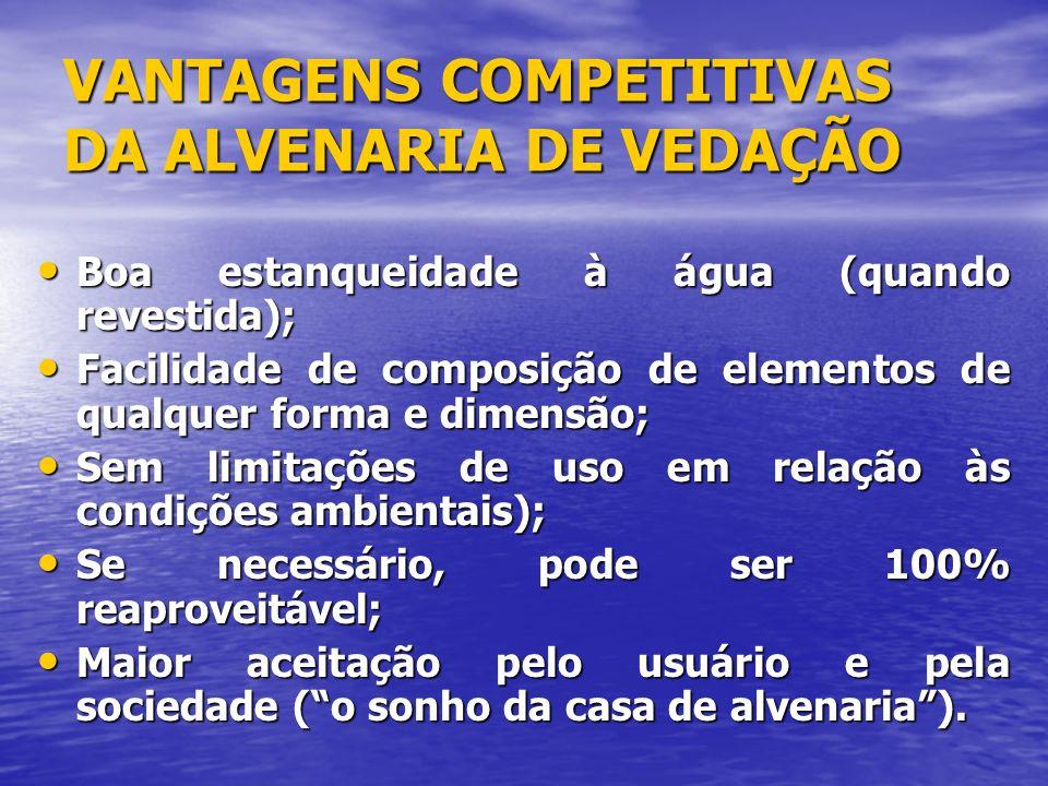 VANTAGENS COMPETITIVAS DA ALVENARIA DE VEDAÇÃO