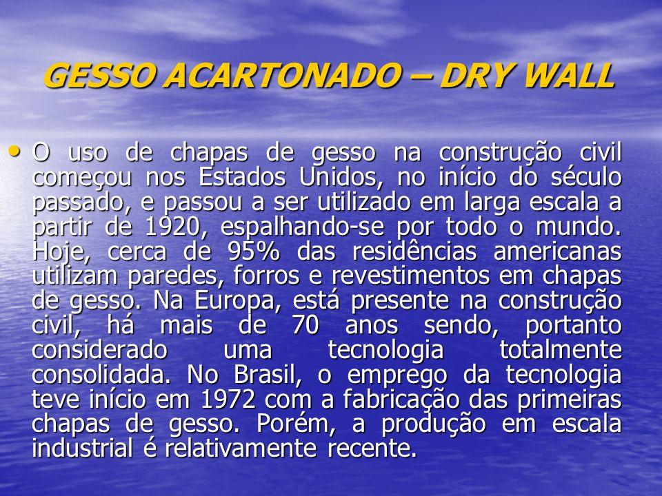 GESSO ACARTONADO – DRY WALL