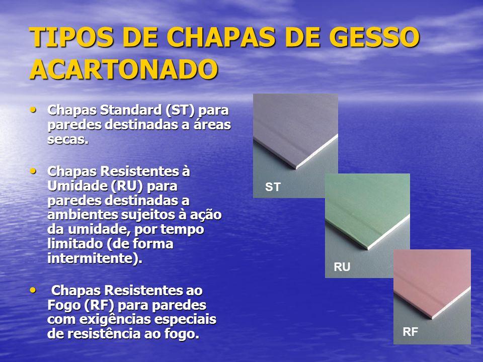TIPOS DE CHAPAS DE GESSO ACARTONADO