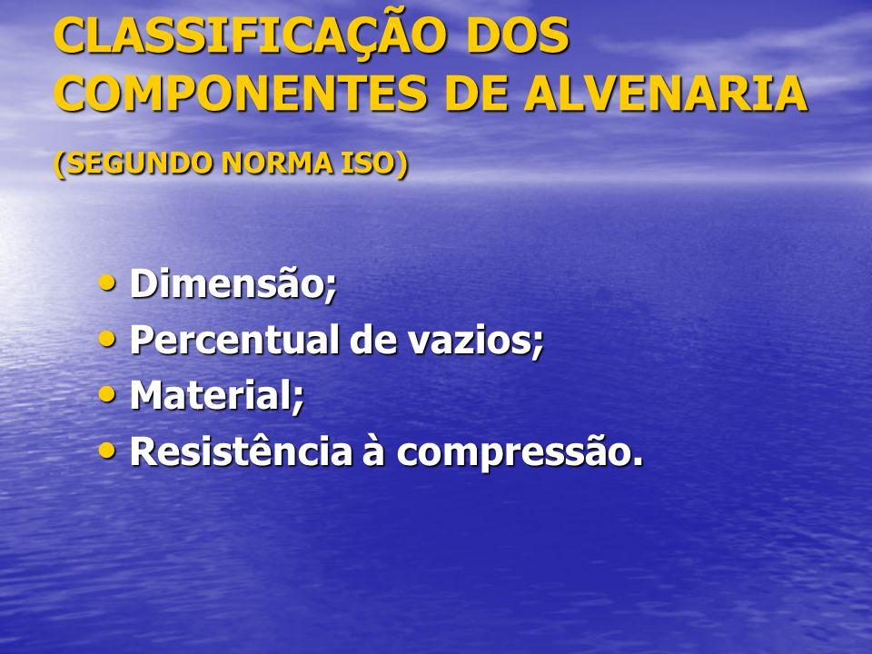 CLASSIFICAÇÃO DOS COMPONENTES DE ALVENARIA (SEGUNDO NORMA ISO)