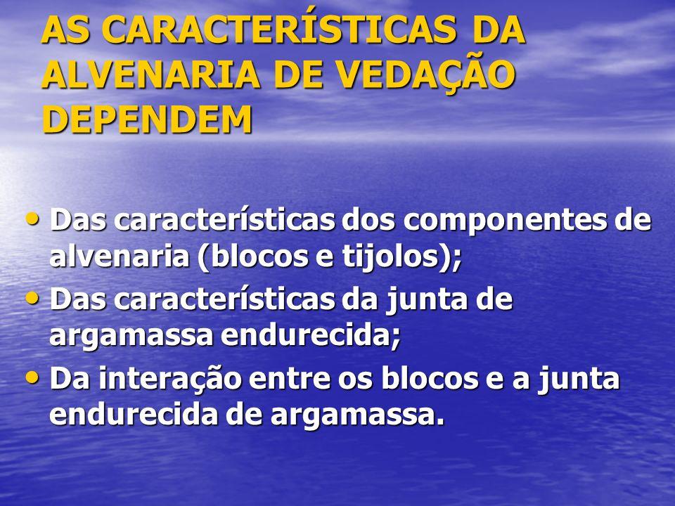 AS CARACTERÍSTICAS DA ALVENARIA DE VEDAÇÃO DEPENDEM